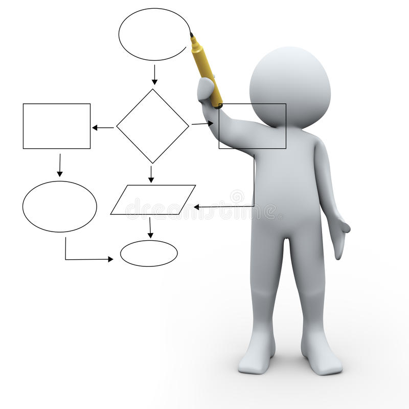 3d person and flow chart. 3d Illustration of man drawing strategy flow chart diagram on glass board. 3d rendering of human character royalty free illustration