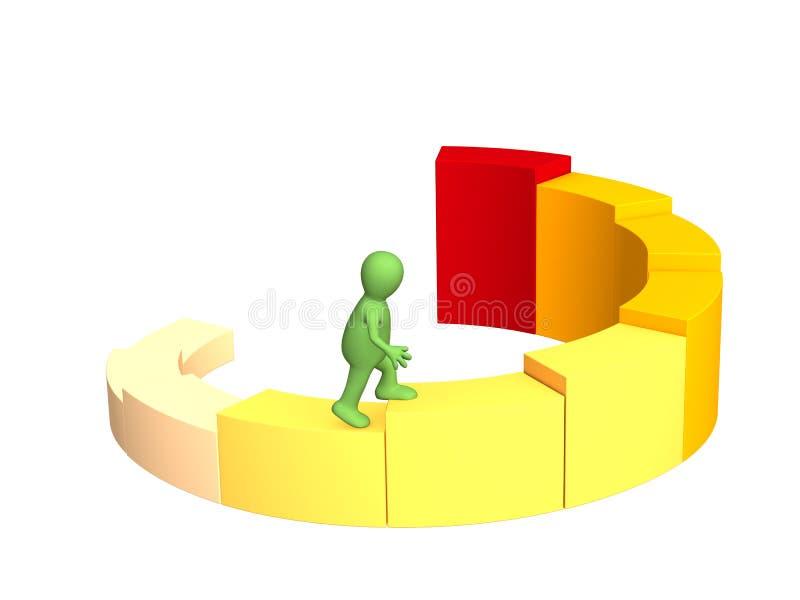 3d a pessoa - fantoche, levantando-se sob o diagrama ilustração stock