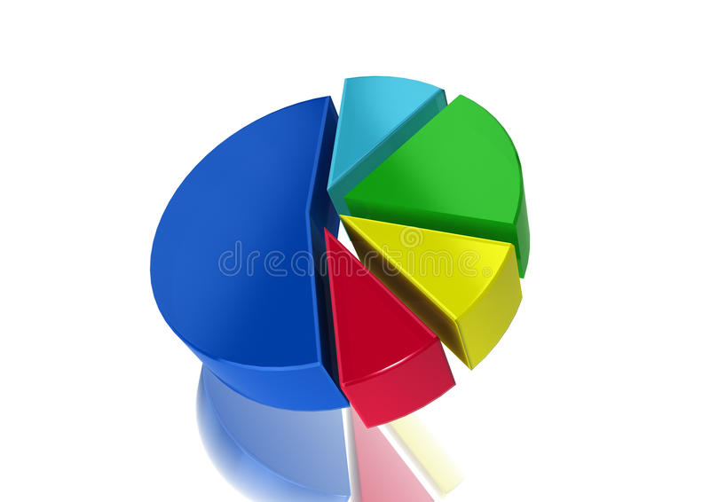 3D Pie Chart. In high gloss colours for use in presentations vector illustration