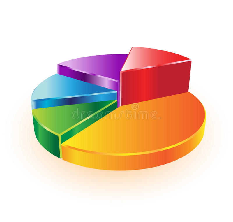 3D pie chart. Vector illustration-3d pie chart royalty free illustration