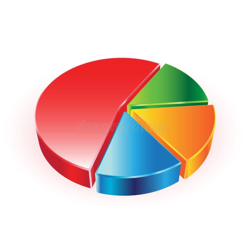 3D pie chart. Vector illustration of 3d pie chart stock illustration