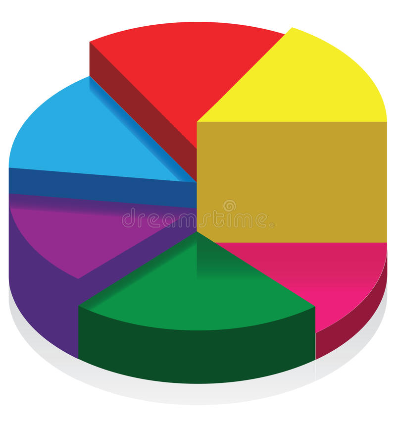3d pie chart. A 3d pie chart with six segments stock illustration