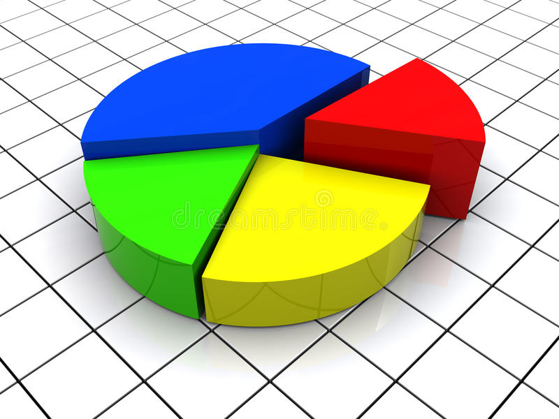 3d Pie Chart. 3d illustration of 3d pie chart over grid background royalty free illustration