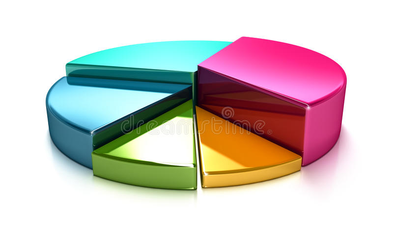 3D pie chart. A colorful 3d pie chart graph. High resolution render stock illustration
