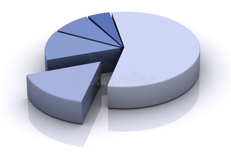 3d Pie Chart. 3d high resolution rendered pie chart vector illustration