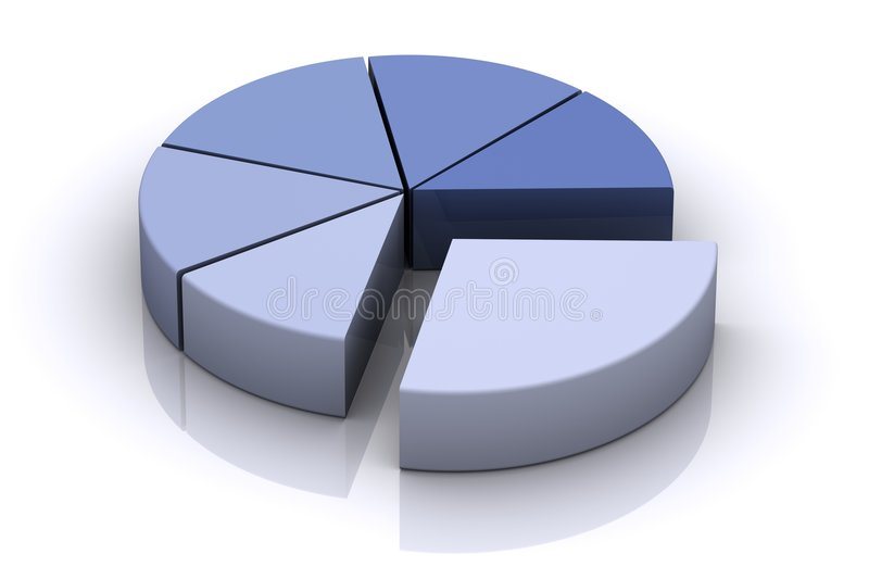 Download 3d Pie Chart stock illustration. Image of investment, data - 2105910