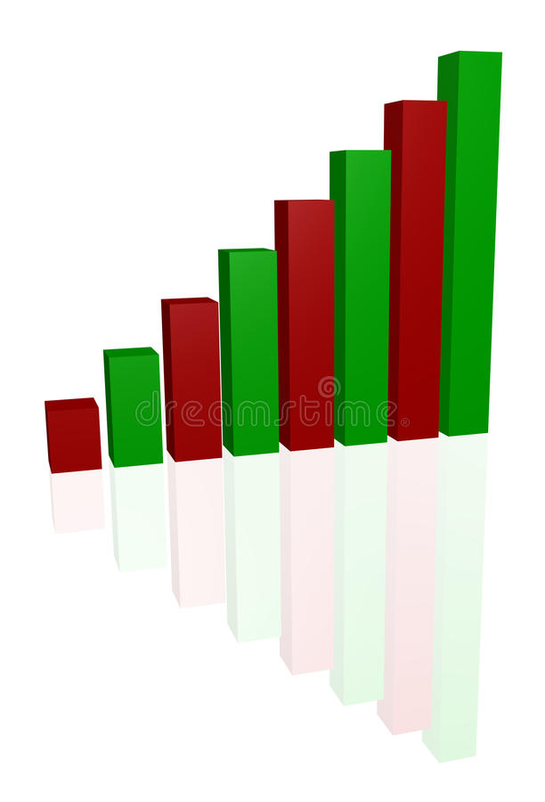 3D Profit Graph With Green And Red Bars Royalty Free Stock Images