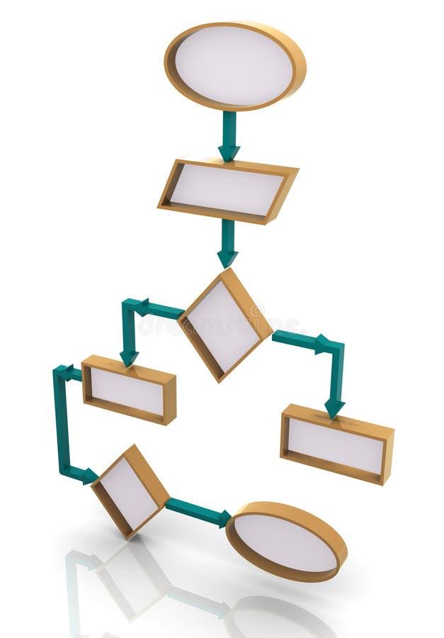 3d program flow chart. 3d render of basic program flow chart royalty free illustration