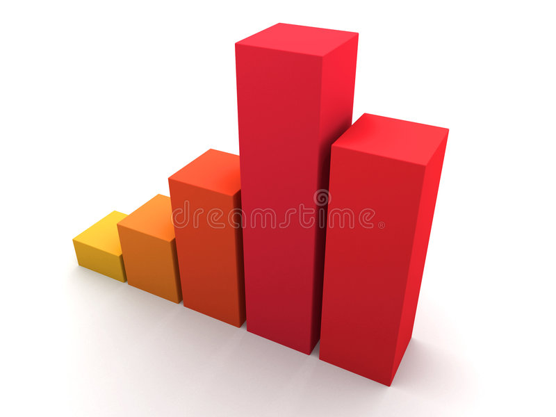 3D red bar chart. Red 3D clustered bar chart on white background stock illustration