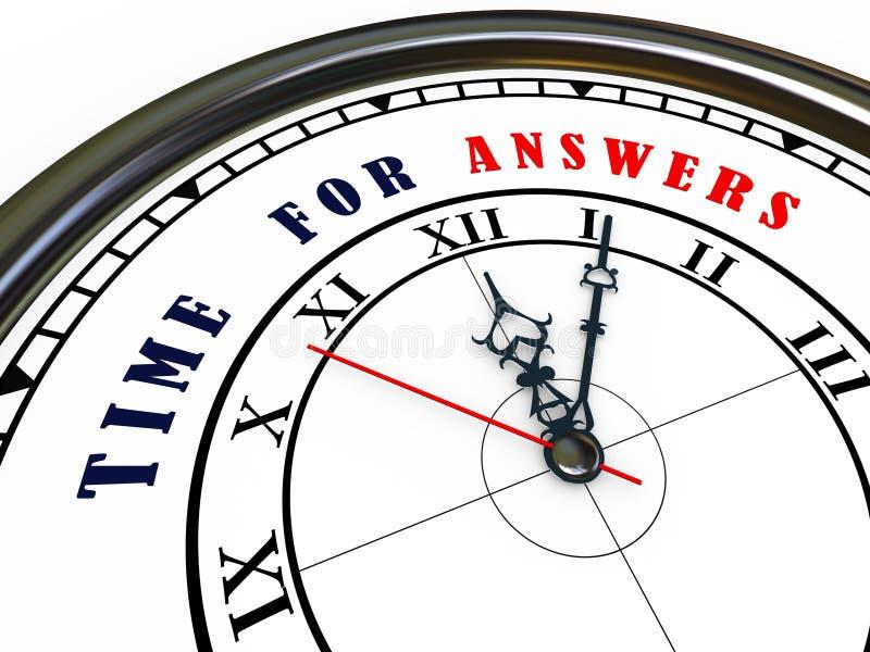 3d reloj - hora para las respuestas libre illustration