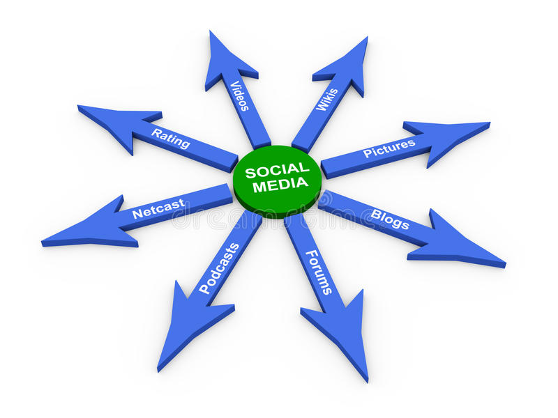 3d social media arrow vector illustration