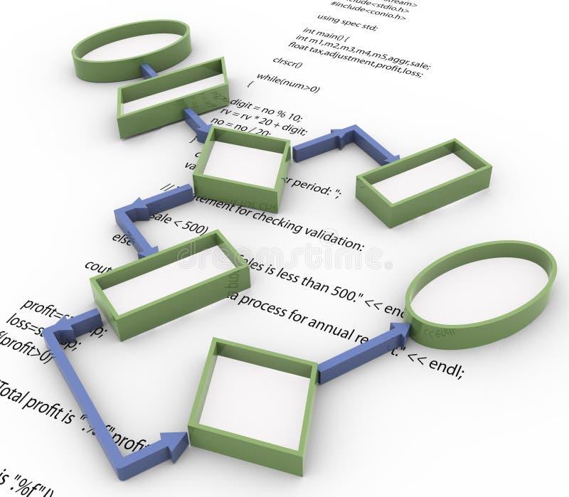 3d stroomschema op de achtergrond van het codefragment stock illustratie