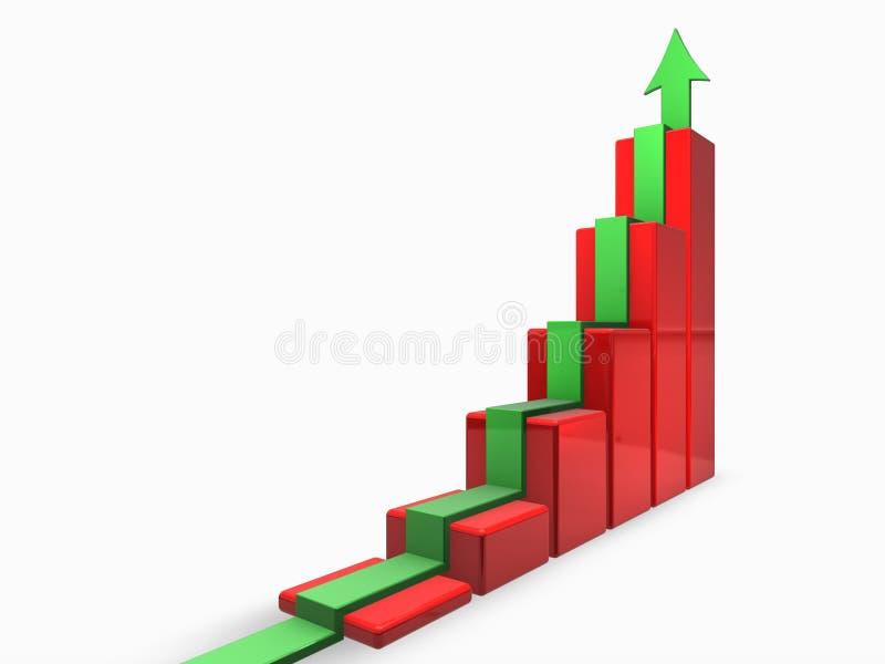 3d strzałkowata wykresu zieleni czerwień obrazy royalty free