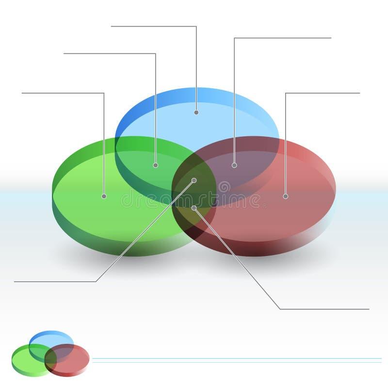 3D Venn Diagramm-Kapitel stock abbildung