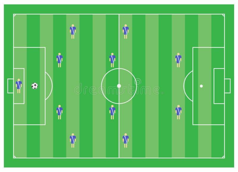4-4-2 soccer scheme