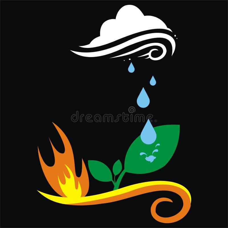 4 elementos libre illustration