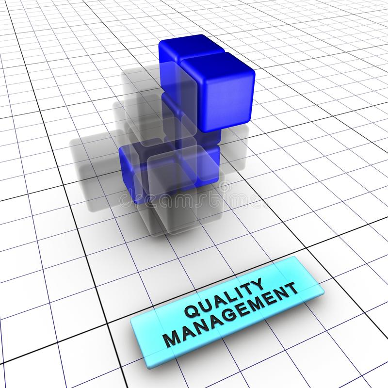 4-Quality management (4/6). Budget, quality, performance and shedule managements integrate risk management (identification, analysis, tracking, control). Risk royalty free illustration