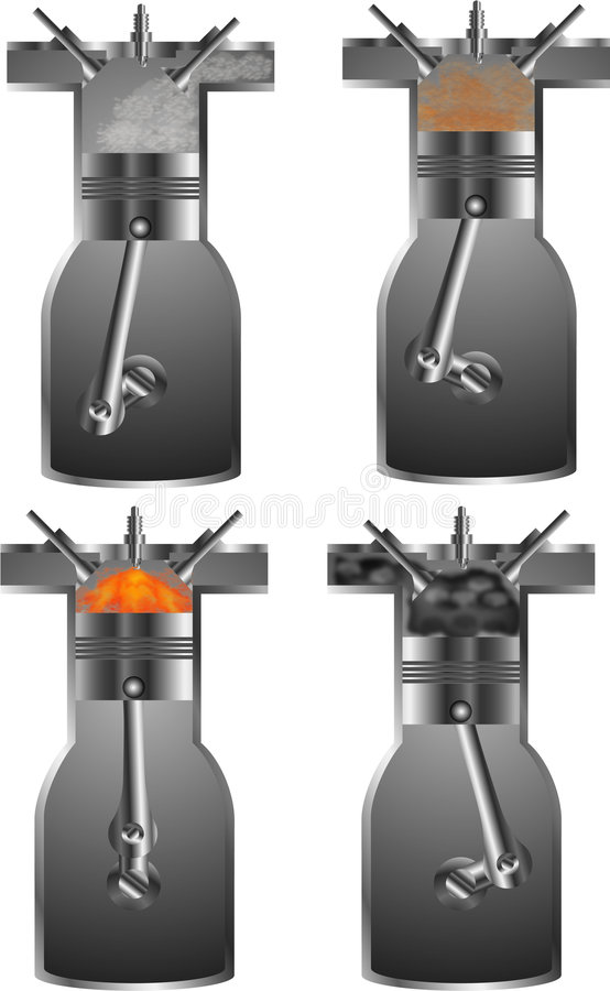 Free 4-stroke Engine Royalty Free Stock Images - 731159