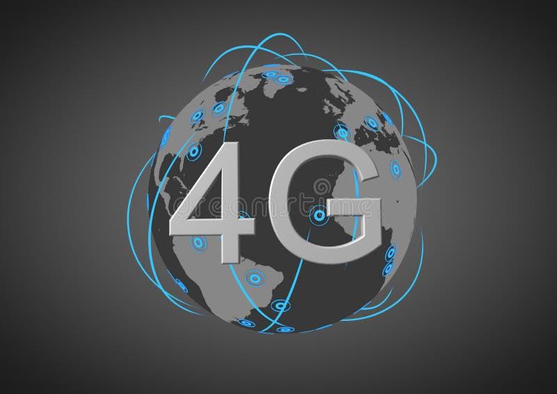 4g globalna sieć