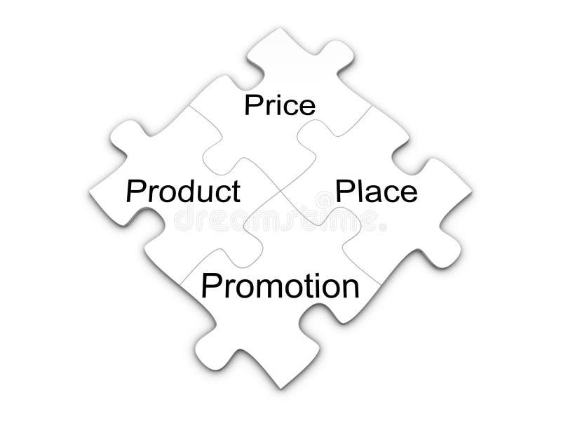 4p pojęcia marketingu mieszanki łamigłówka s ilustracji