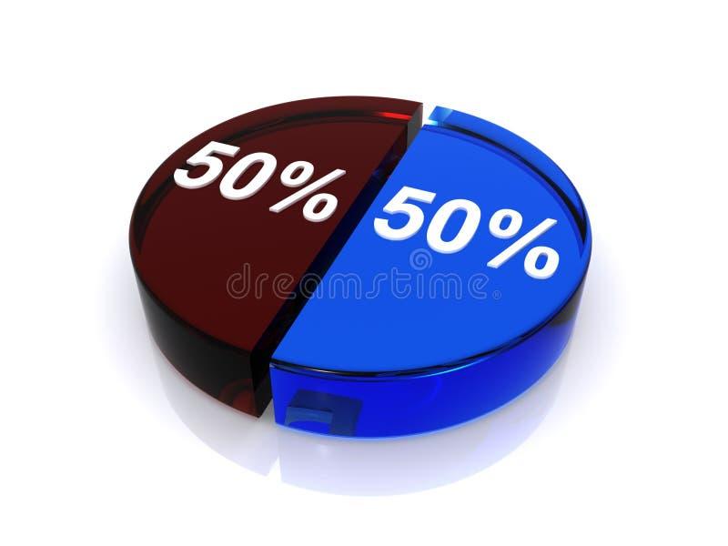 50/50 gespleten grafiek vector illustratie