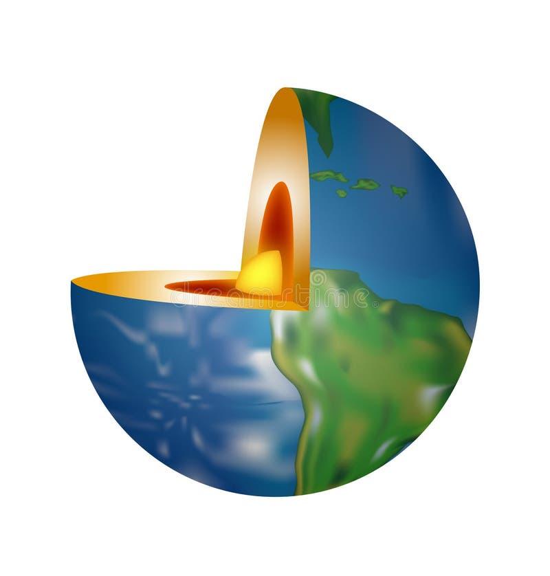 6 isolerade planetserie vektor illustrationer