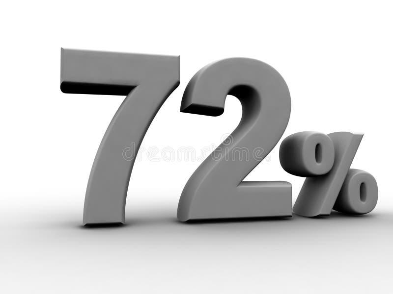 72 per cento illustrazione di stock