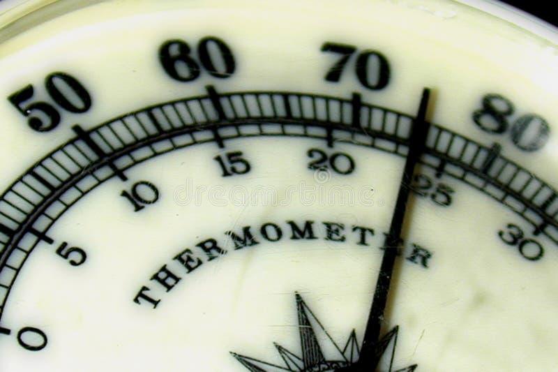 75 градусов