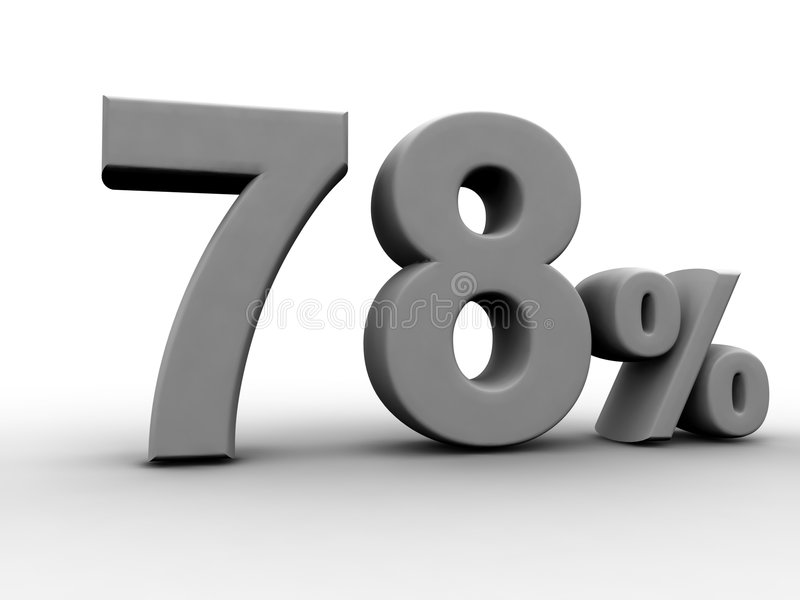 78 Percent. 78% 3d rendered numeric and percentage