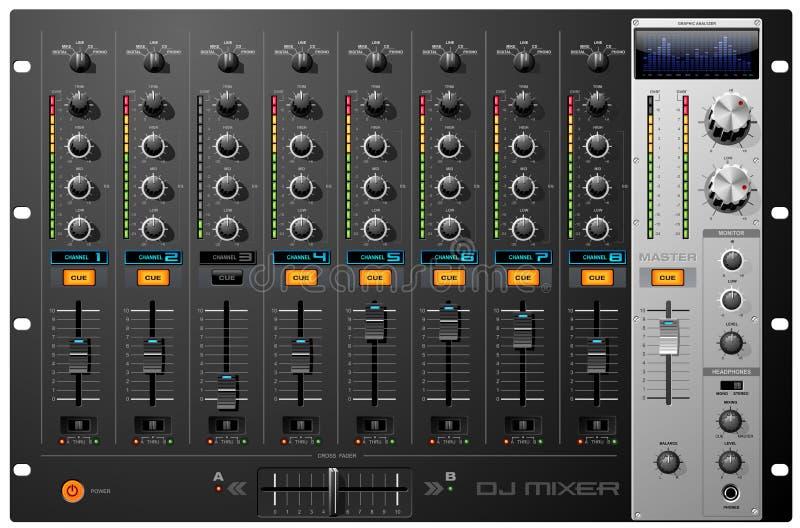 8 mixer kanał