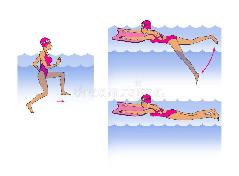 Aérobic d'Aqua, formation dans l'eau illustration de vecteur