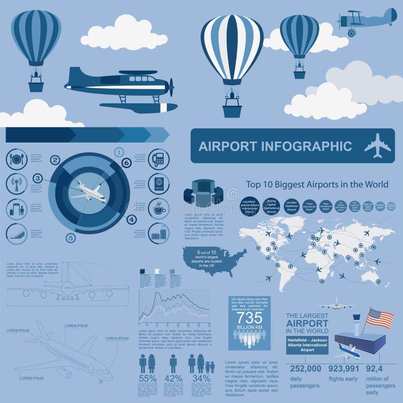 Aéroport, transports aériens infographic avec des éléments de conception Infographi illustration de vecteur