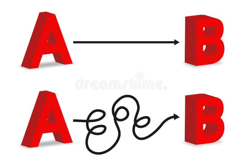 A到B 向量例证