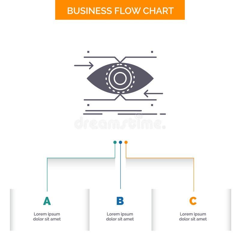 aandacht, oog, nadruk, het kijken, het Ontwerp visie van de Bedrijfsstroomgrafiek met 3 Stappen Glyphpictogram voor Presentatie A vector illustratie