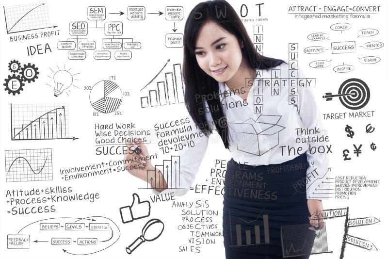 Aantrekkelijke onderneemster die bedrijfsstrategie maken stock afbeeldingen