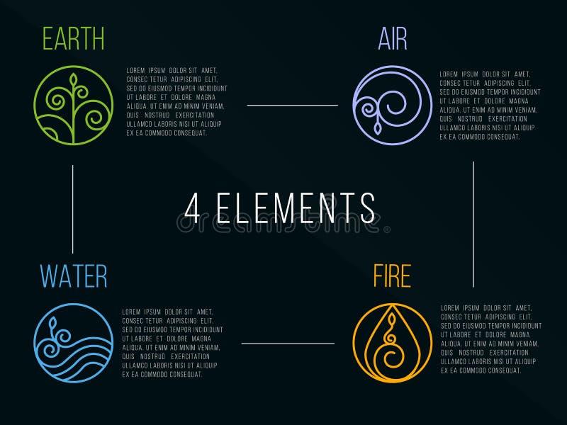 Aard 4 het embleemteken van de elementencirkel Water, Brand, Aarde, Lucht Op donkere achtergrond vector illustratie