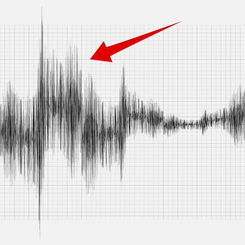 Aardbeving op de grafiek van seismische activiteit. stock illustratie