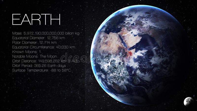 Aarde - de Hoge resolutie Infographic stelt voor royalty-vrije stock afbeelding