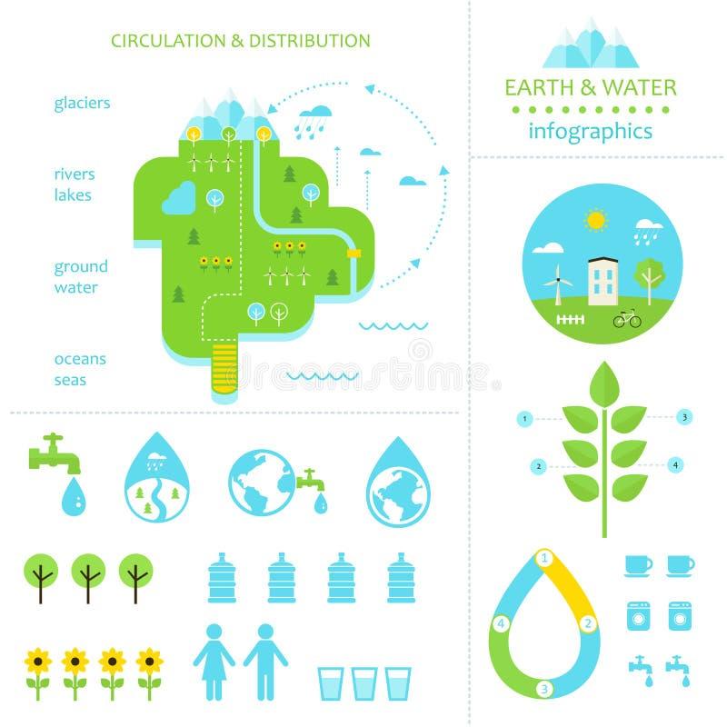 Aarde en Water Geplaatste de Elementen van Infographics vector illustratie