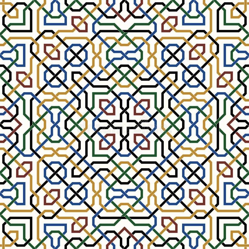 Abbas Seamless Pattern ilustración del vector