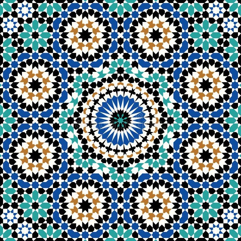 Abbas Seamless Pattern Four stock illustrationer