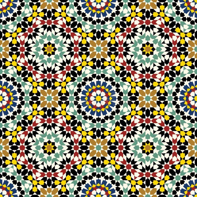 Abbas Seamless Pattern Two illustration de vecteur