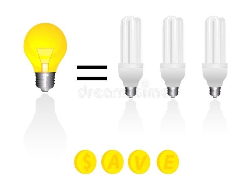 Abbildung mit vier Typen Glühlampen lizenzfreie abbildung