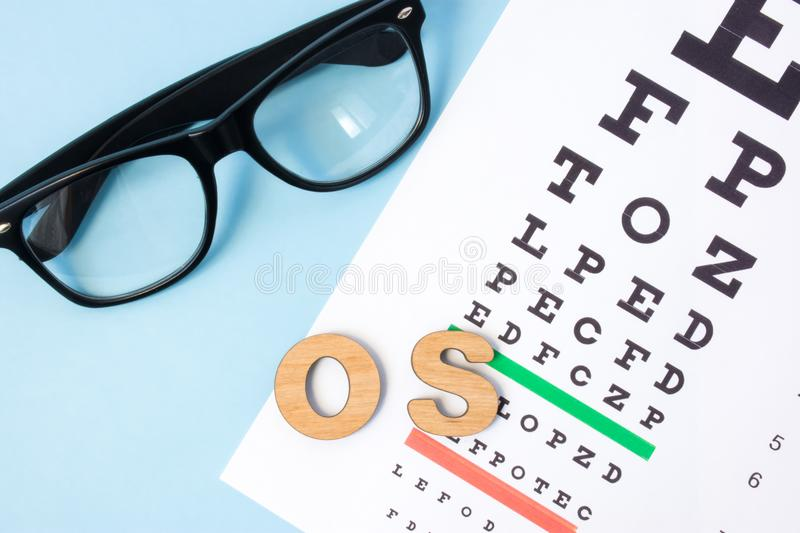 Abbreviation OS oculus sinistra in ophthalmology and optometry in Latin, means left eye. Examination, treatment, or selection of l. Enses for clear vision of royalty free stock image