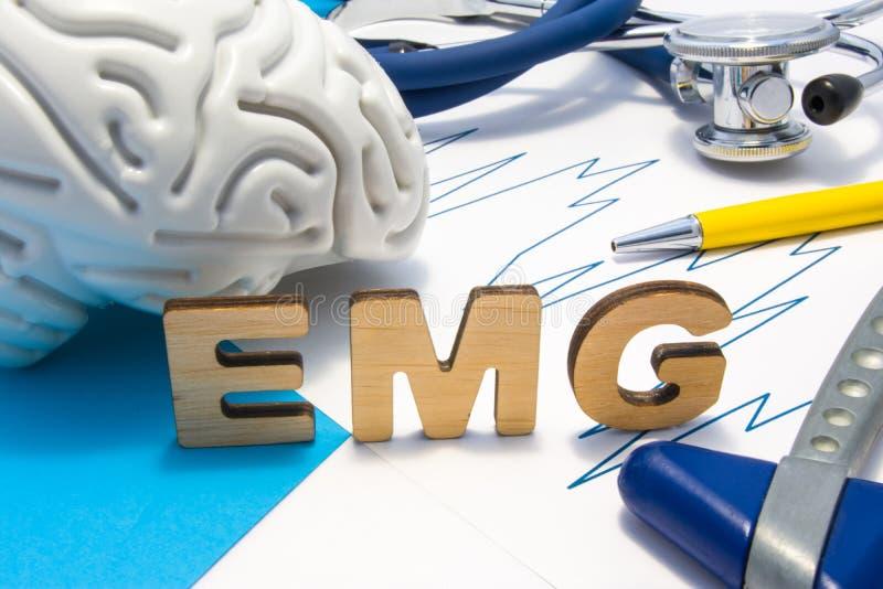 Abbreviazione medica di EMG del concetto di elettromiografia, ricerca diagnostica medica, che misura gli impulsi elettrici dei mu immagine stock
