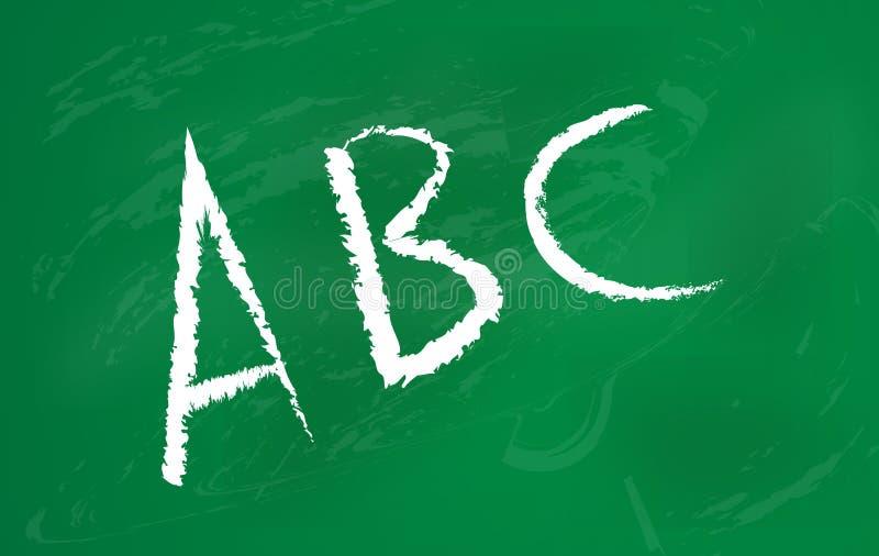 ABC fotografia stock libera da diritti