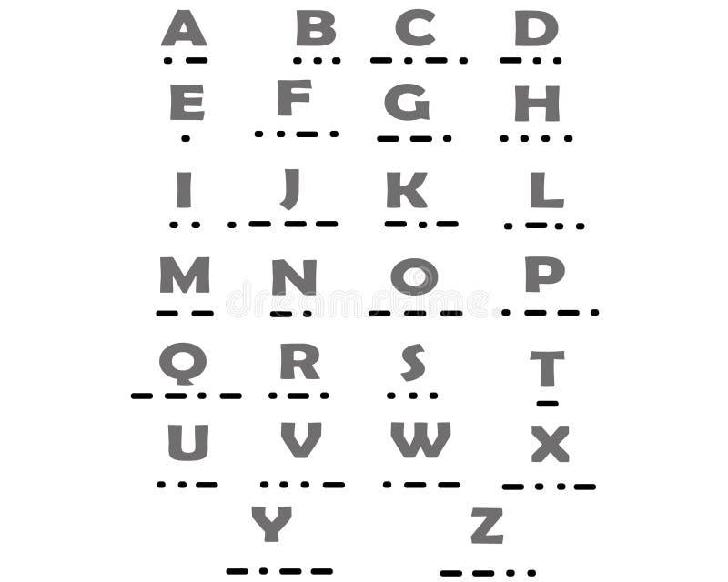ABC abecadło Morse ilustracji