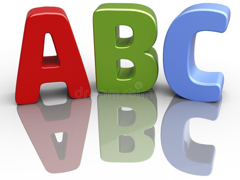 ABC-Gussalphabet-Bildungsbuchstaben vektor abbildung
