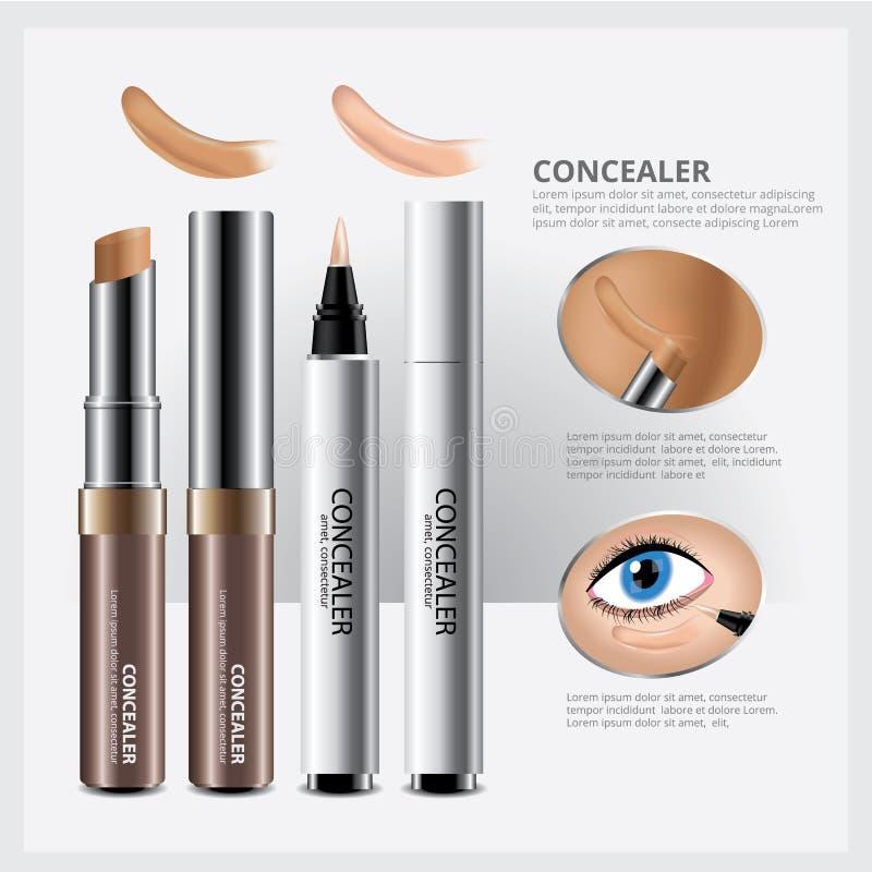 Abdeckstift-kosmetisches Paket mit Gesichts-Make-up stock abbildung