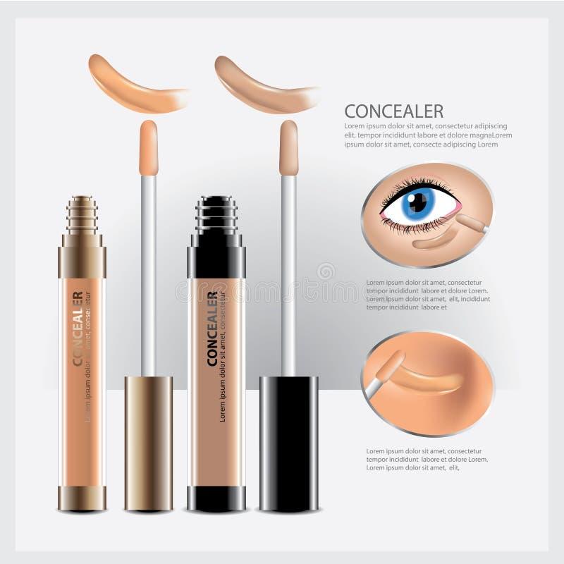 Abdeckstift-kosmetisches Paket mit Gesichts-Make-up lizenzfreie abbildung